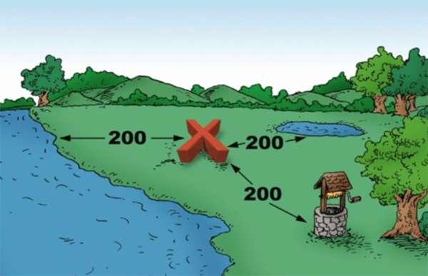 Mortality composting distances